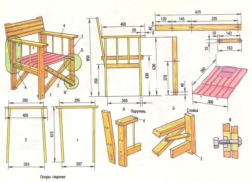 Деревянная мебель своими руками чертежи и схемы для бани